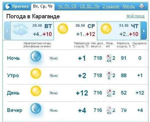 Смотреть погоду в караганде на 10 дней