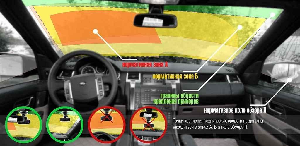 Куда лучше установить видеорегистратор видеорегистратор автомобильный астана
