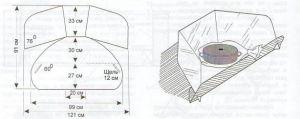 Схема переносной солнечной печки.